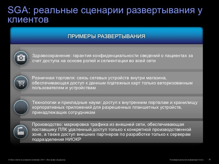 SGA: реальные сценарии развертывания уклиентов                                                                  ПРИМЕРЫ РА...