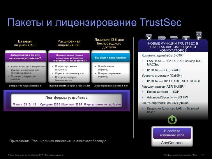 Пакеты и лицензирование TrustSec                                                                                     Лицен...