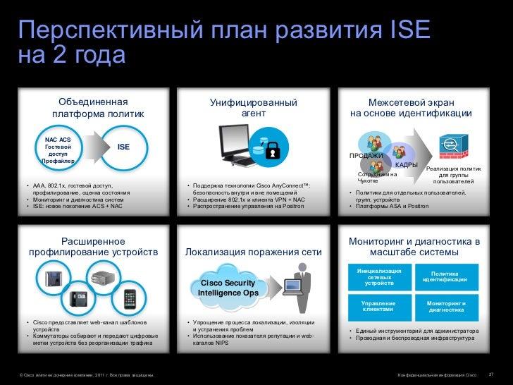 Перспективный план развития ISEна 2 года                Объединенная                                             Унифициро...
