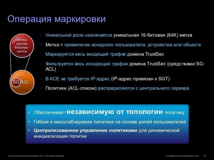 Cisco TrustSec и Cisco ISE