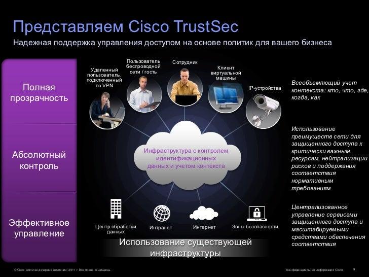 Представляем Cisco TrustSecНадежная поддержка управления доступом на основе политик для вашего бизнеса                    ...