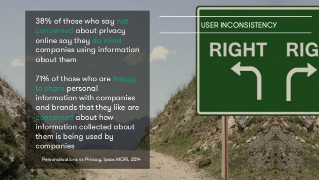 38% of those who say not concerned about privacy online say they do mind companies using information about them  71% of th...