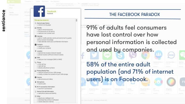 THE FACEBOOK PARADOX THE FACEBOOK PARADOX 91% of adults feel consumers have lost control over how personal information is ...