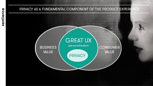 BUSINESS VALUE CONSUMER VALUE PRIVACY GREAT UX personalisation PRIVACY AS A FUNDAMENTAL COMPONENT OF THE PRODUCT EXPERIENCE