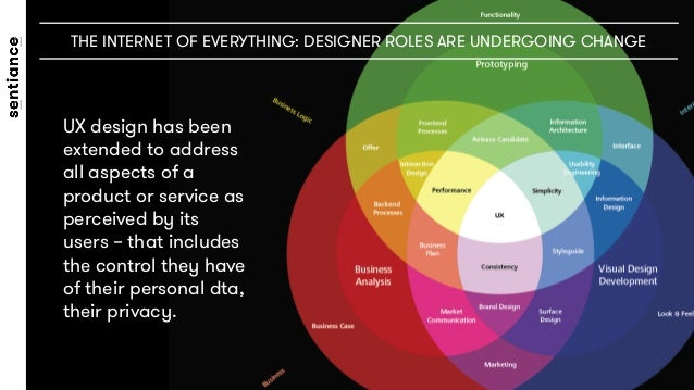 THE INTERNET OF EVERYTHING: DESIGNER ROLES ARE UNDERGOING CHANGE UX design has been extended to address all aspects of a p...