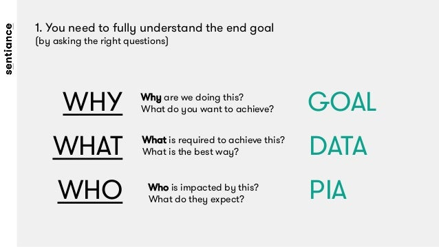 1. You need to fully understand the end goal (by asking the right questions)  WHY  Why are we doing this?  What do you wan...