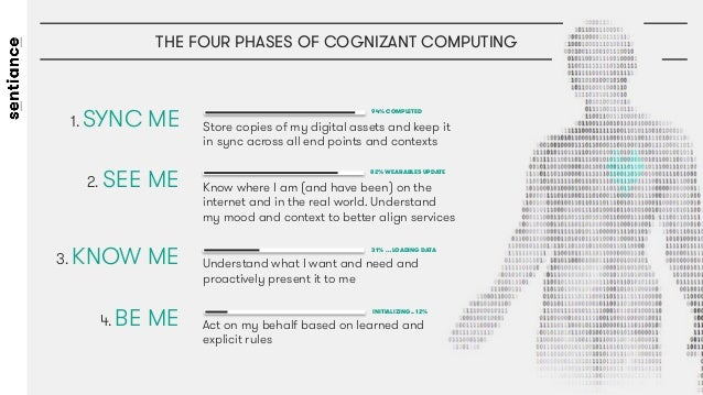 THE FOUR PHASES OF COGNIZANT COMPUTING 1. SYNC ME  Store copies of my digital assets and keep it in sync across all end po...
