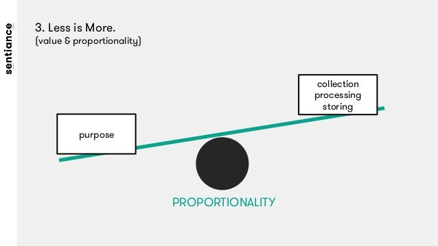 3. Less is More.  (value & proportionality) collection processing storing  purpose   PROPORTIONALITY