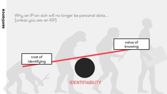 value of  knowing  cost of identifying  IDENTIFIABILITY  Why an IP an sich will no longer be personal data…  (unless you a...