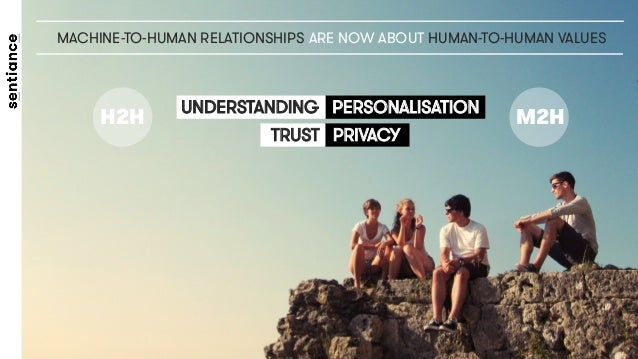 UNDERSTANDING PERSONALISATION TRUST PRIVACY H2H MACHINE-TO-HUMAN RELATIONSHIPS ARE NOW ABOUT HUMAN-TO-HUMAN VALUES M2H