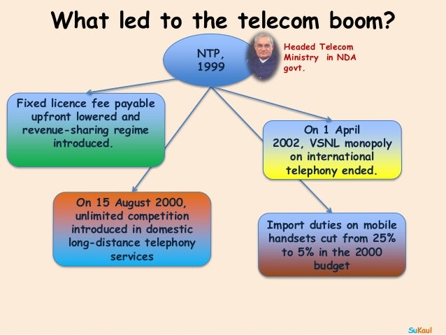 [Book Review] The Telecom Revolution in India: Technology, Policy and Regulation