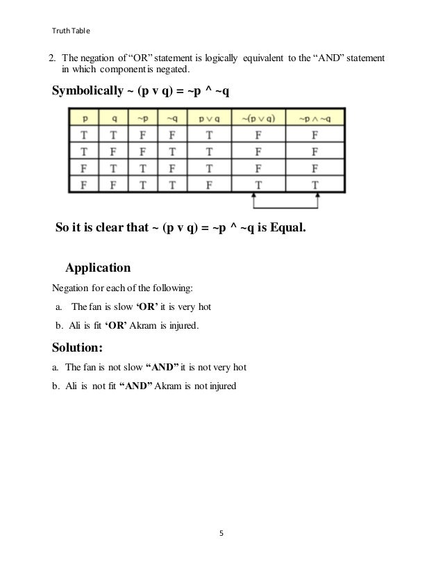 How to make p v q truth table for Table th ou tr