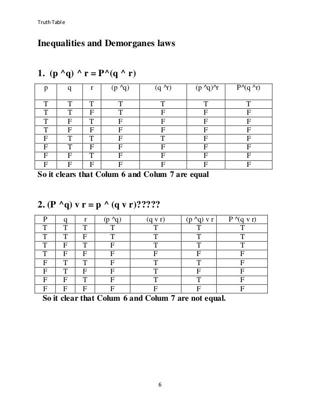 Truth Table ...