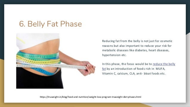 Weight loss carmel ny picture 3