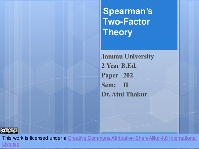 charles spearman theory