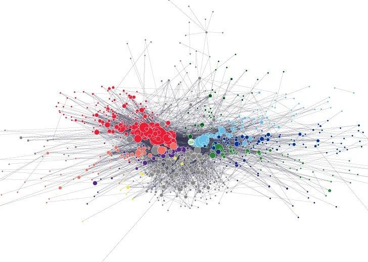 Politiska bloggvärlden 2012