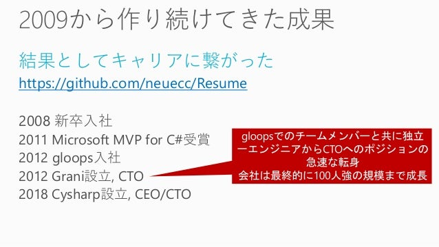 linq.js, UniRx, LINQ to GameObject, LINQ to BigQuery LINQとは何であるかの掲示 ReactiveProperty MVVMへの異質なアプローチ NotifyPropertyChangedG...
