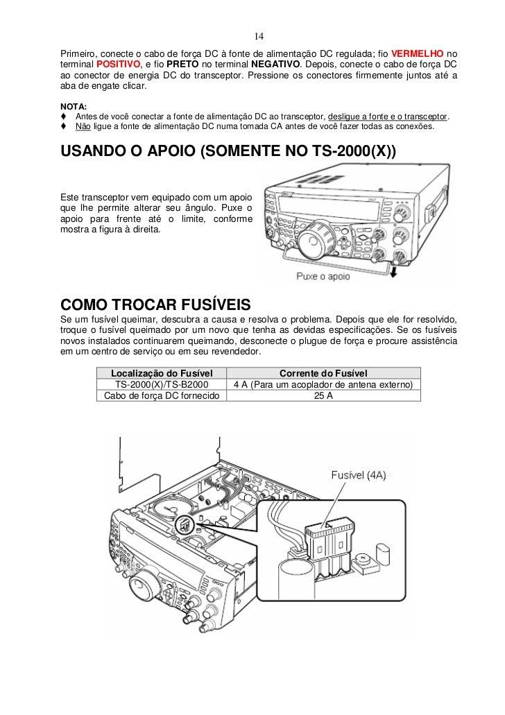 ts 2000 manual portugu s rh pt slideshare net kenwood ts 2000 manual portugues 2000 CB Radio Kenwood
