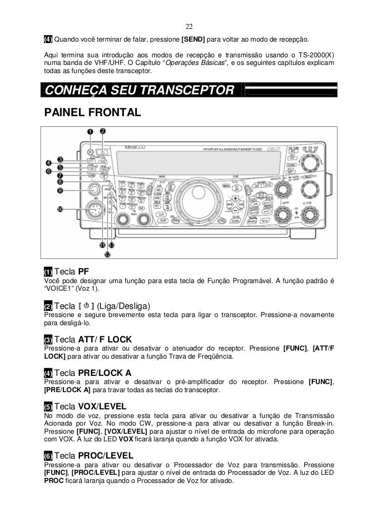 ts 2000 manual portugu s rh pt slideshare net Kenwood 2000 Mods kenwood ts 2000 manual portugues