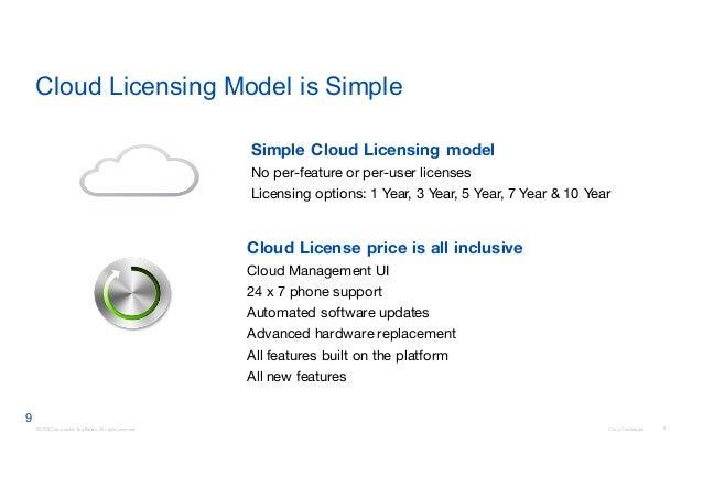Meraki Cloud Networking Workshop