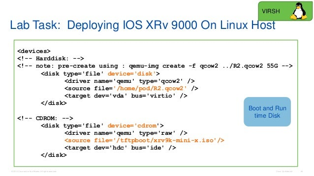 Network Function Virtualization (NFV) using IOS-XR