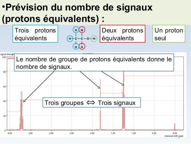 •Prévision du nombre de signaux (protons équivalents) : H C H H C O H HH H Trois protons équivalents Deux protons équivale...