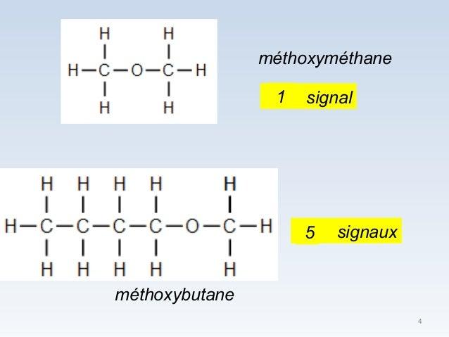 4 méthoxyméthane …. signal méthoxybutane …. signaux5 1