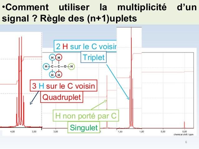 •Comment utiliser la multiplicité d'un signal ? Règle des (n+1)uplets H C H H C O H HH H 2 H sur le C voisin Triplet Quadr...