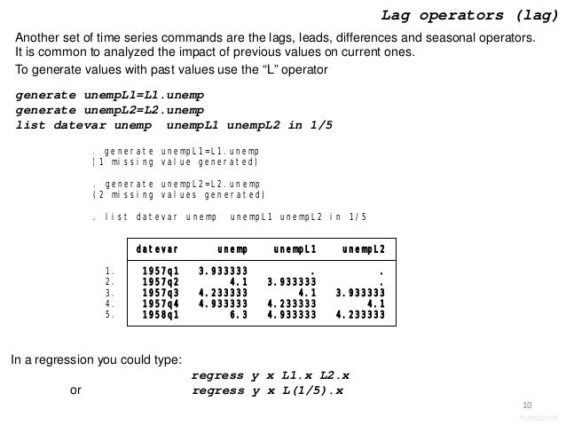 Lags in stata