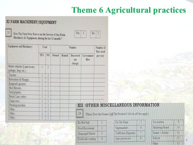 9 Theme 6 Agricultural practices