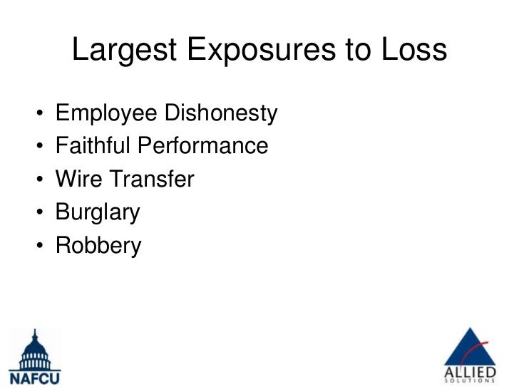 The Top Ten Credit Union Fraud Claims and How to Prevent Them (Conference Presentation Slides) Slide 2