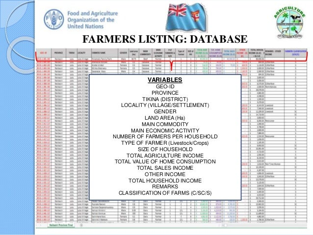 2009 Fiji Agricultural Census General Overview And