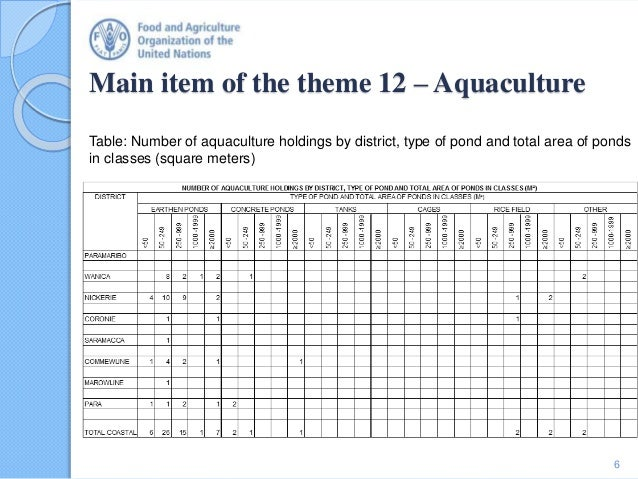 Main item of the theme 12 – Aquaculture 6 Table: Number of aquaculture holdings by district, type of pond and total area o...