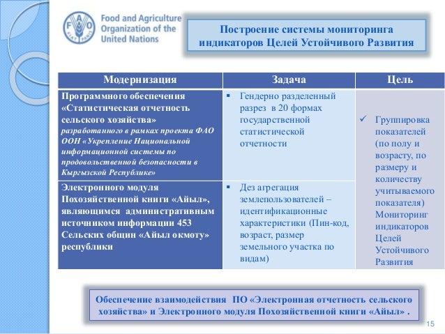 Электронная отчетность в кыргызстане системы электронной отправки отчетности