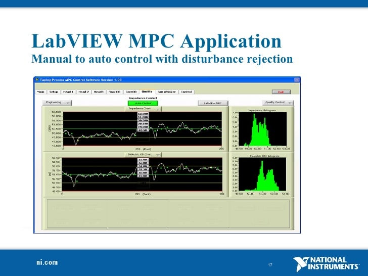 model predictive control implementation with labview rh slideshare net labview manual 2014 labview manual pdf