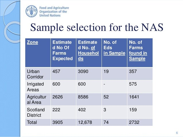 Sample selection for the NAS Zone Estimate d No Of Farms Expected Estimate d No. of Househol ds No. of Eds in Sample No. o...