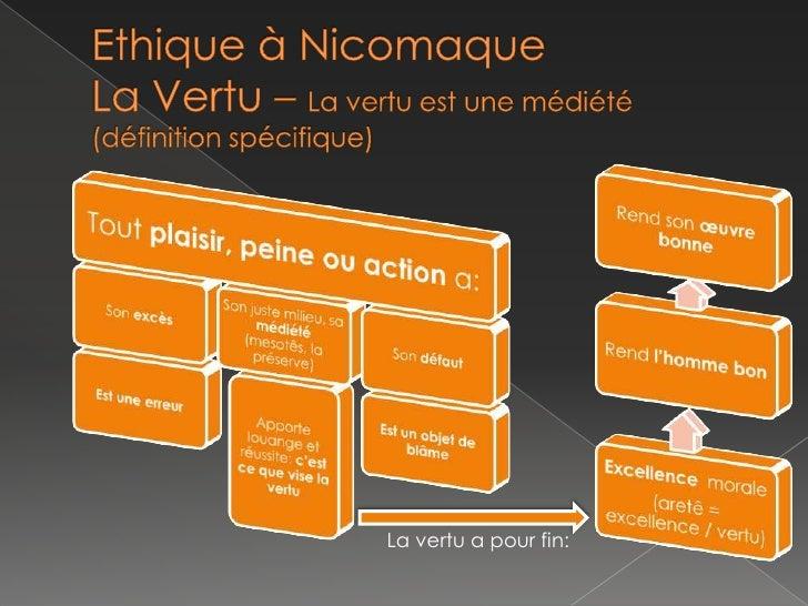 Ethique à NicomaqueLa Vertu – La vertu est une médiété (définition spécifique)<br />La vertu a pour fin:<br />