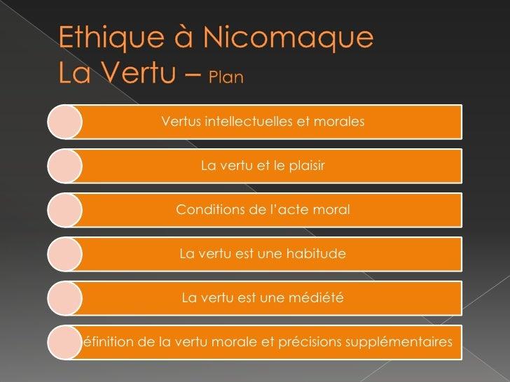 Ethique à NicomaqueLa Vertu – Plan<br />