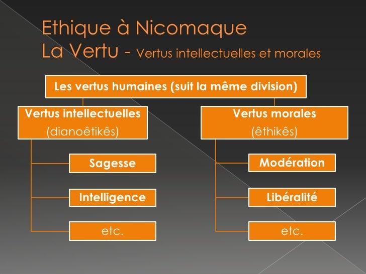 Ethique à NicomaqueLa Vertu - Vertus intellectuelles et morales<br />