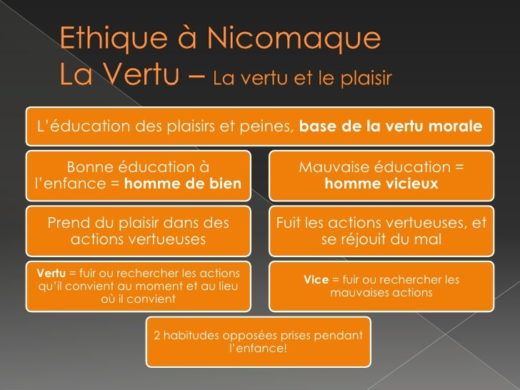 Ethique à NicomaqueLa Vertu – La vertu et le plaisir<br />