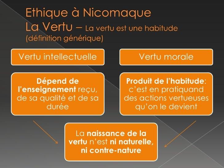 Ethique à NicomaqueLa Vertu – La vertu est une habitude (définition générique)<br />