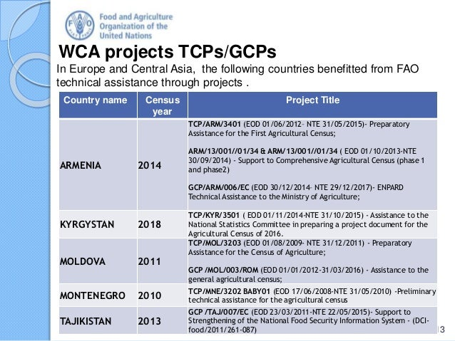 WCA projects TCPs/GCPs 13 In Europe and Central Asia, the following countries benefitted from FAO technical assistance thr...