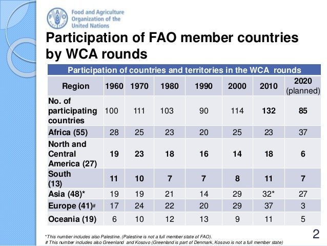 Participation of FAO member countries by WCA rounds 2 Participation of countries and territories in the WCA rounds Region ...