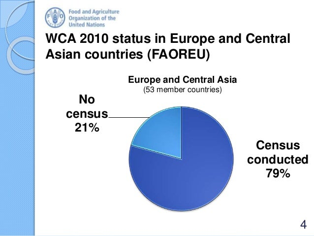 4 WCA 2010 status in Europe and Central Asian countries (FAOREU) Census conducted 79% No census 21% Europe and Central Asi...