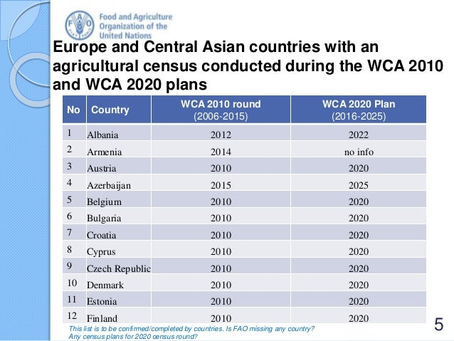 5 Europe and Central Asian countries with an agricultural census conducted during the WCA 2010 and WCA 2020 plans No Count...