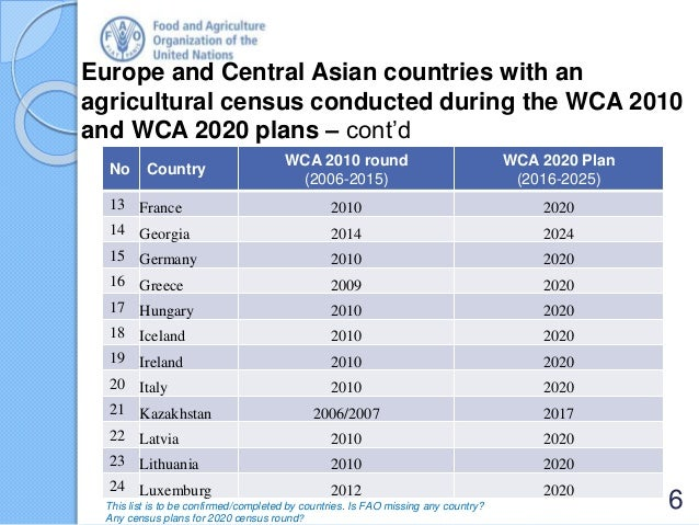 6 Europe and Central Asian countries with an agricultural census conducted during the WCA 2010 and WCA 2020 plans – cont'd...