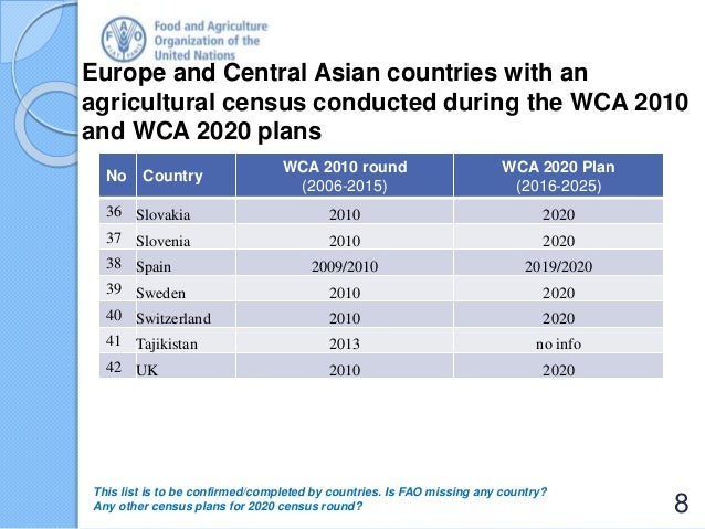 8 Europe and Central Asian countries with an agricultural census conducted during the WCA 2010 and WCA 2020 plans No Count...
