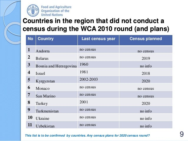 Countries in the region that did not conduct a census during the WCA 2010 round (and plans) No Country Last census year Ce...