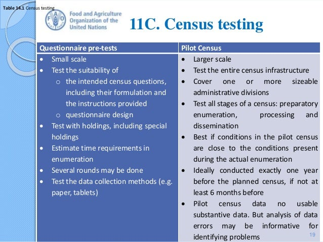 11C. Census testing Questionnaire pre-tests Pilot Census  Small scale  Test the suitability of o the intended census que...
