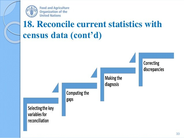 18. Reconcile current statistics with census data (cont'd) 33
